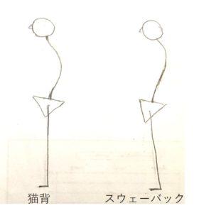 猫背の姿勢